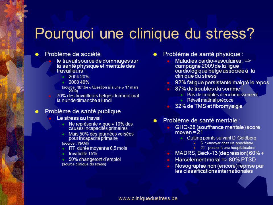 Pourquoi une clinique du stress