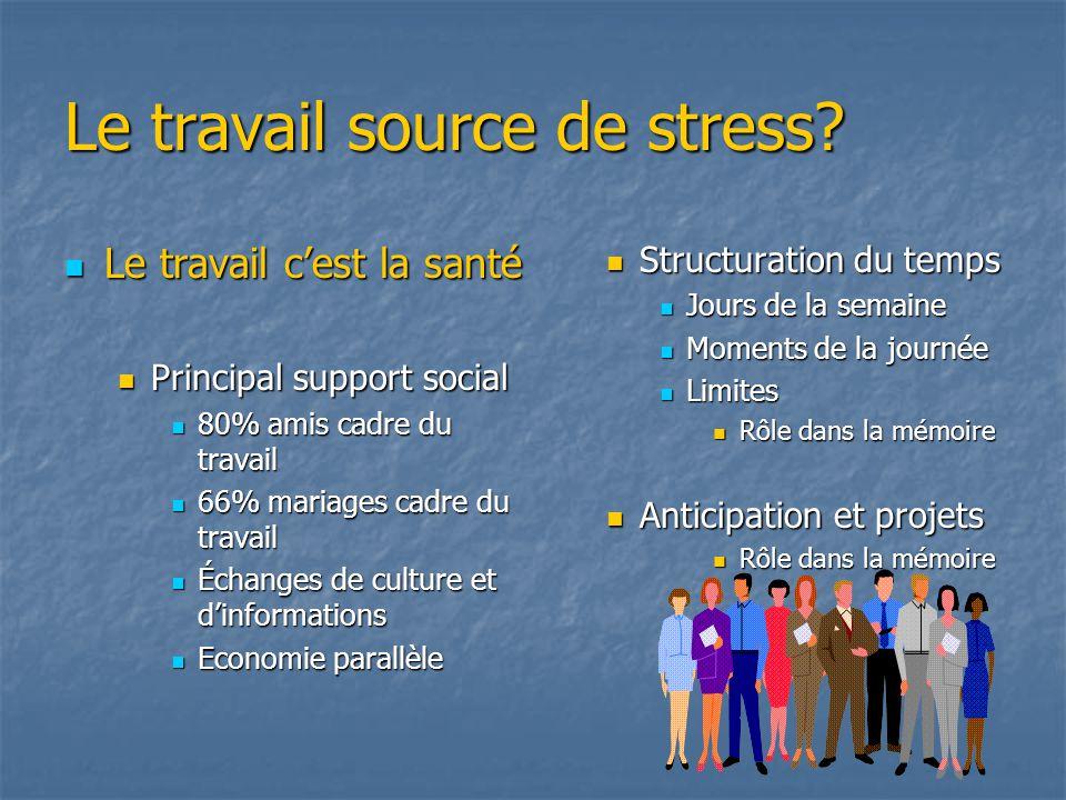 Le travail source de stress
