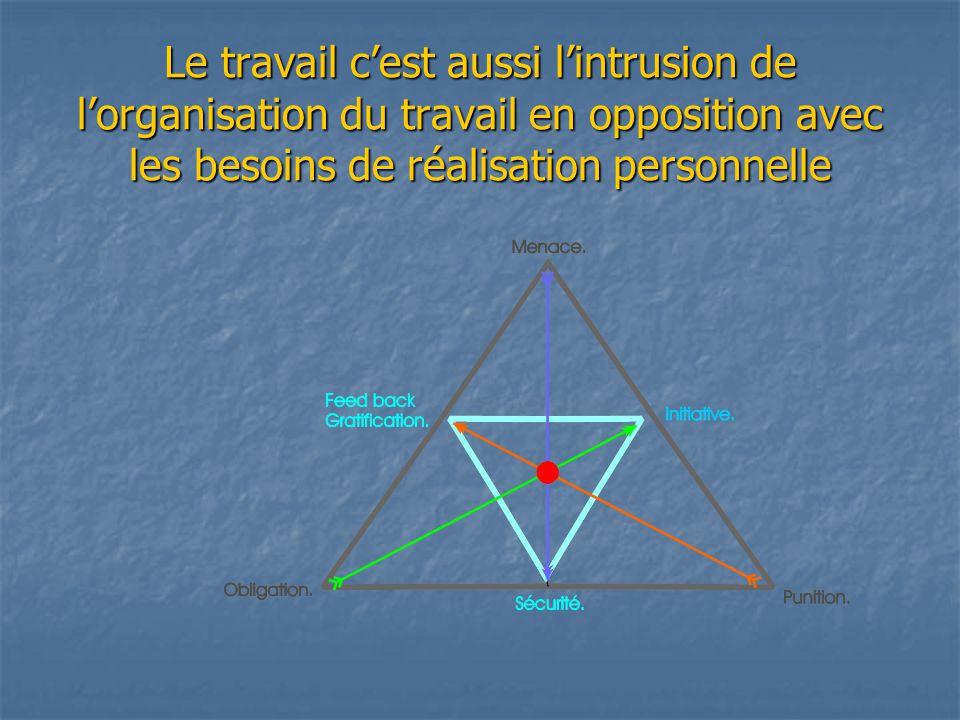 Le travail c'est aussi l'intrusion de l'organisation du travail en opposition avec les besoins de réalisation personnelle