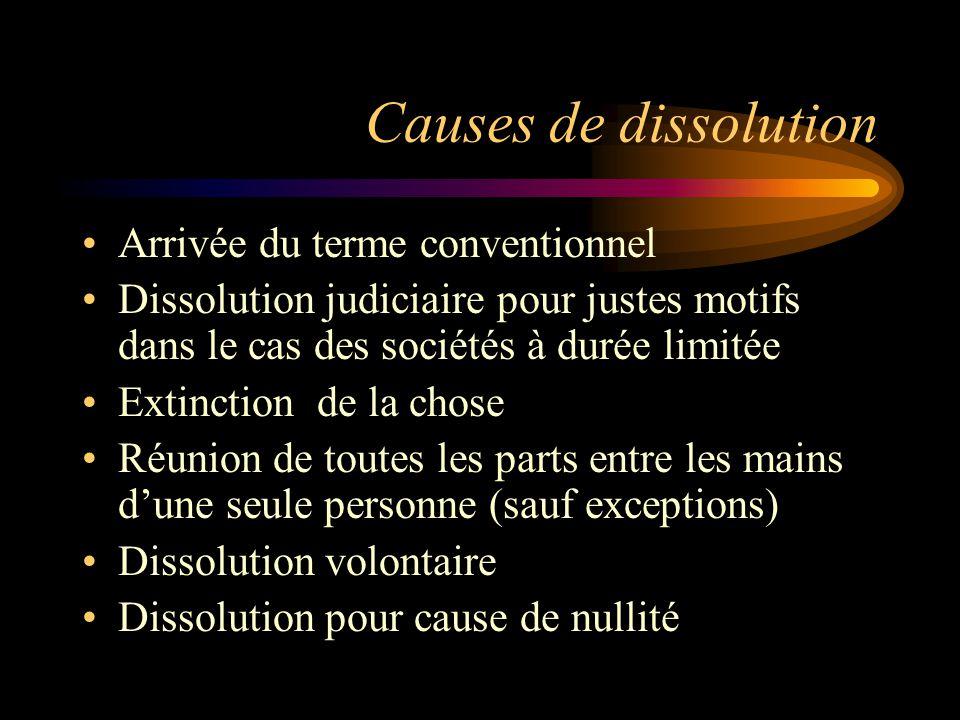Causes de dissolution Arrivée du terme conventionnel