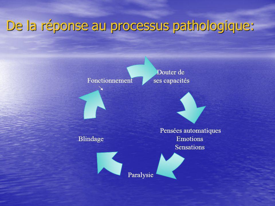 De la réponse au processus pathologique: