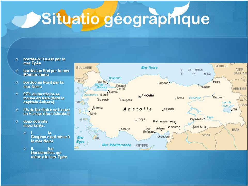 Situatio géographique