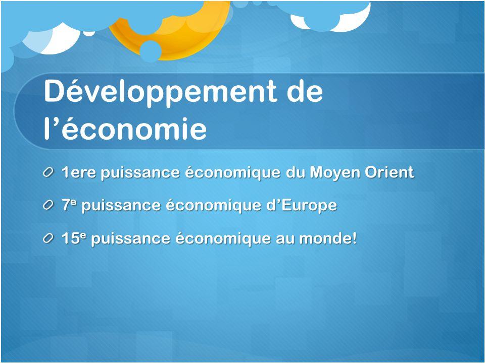 Développement de l'économie