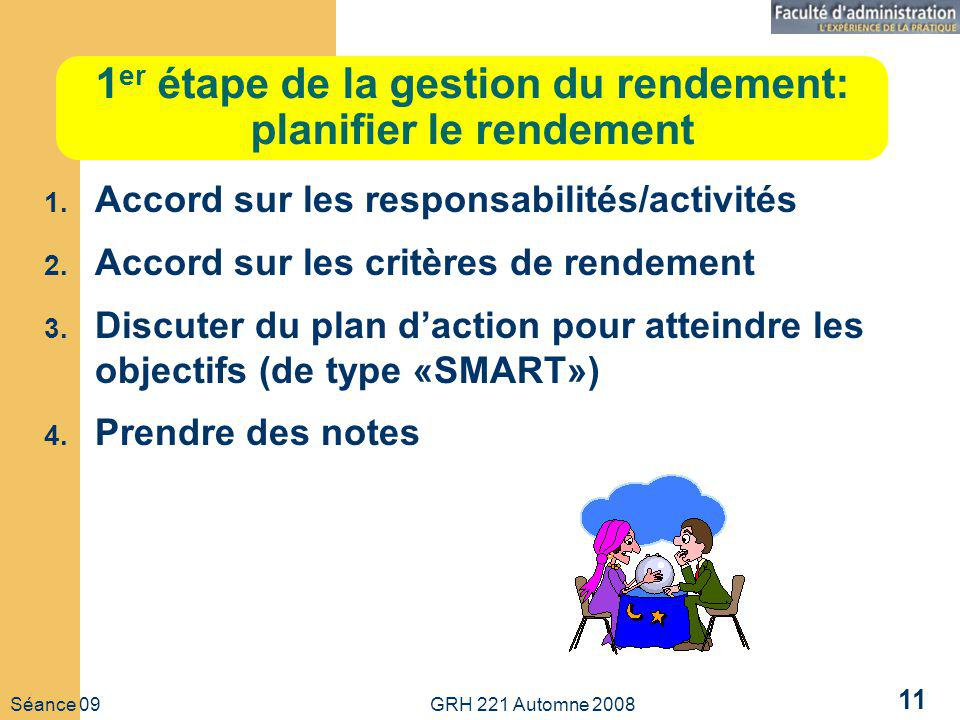 1er étape de la gestion du rendement: planifier le rendement