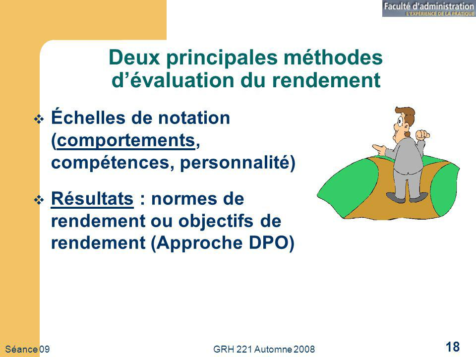 Deux principales méthodes d'évaluation du rendement