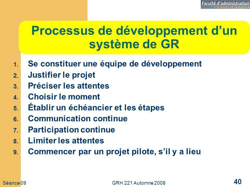 Processus de développement d'un système de GR