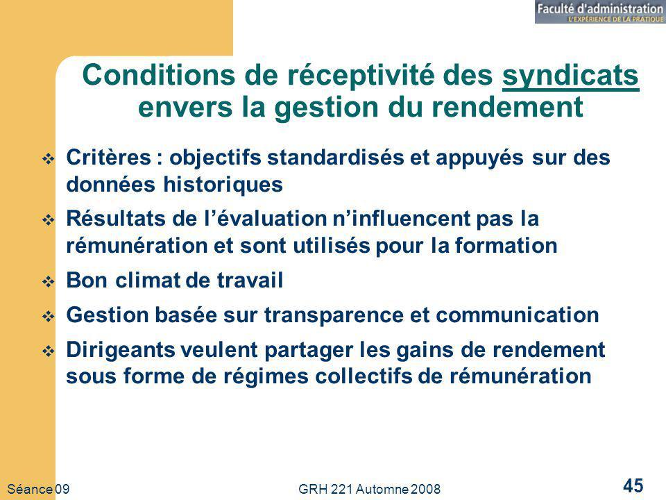 Conditions de réceptivité des syndicats envers la gestion du rendement