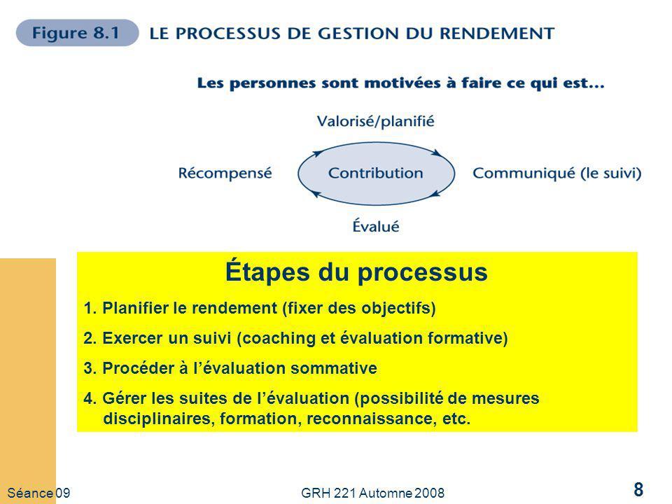 Étapes du processus 1. Planifier le rendement (fixer des objectifs)