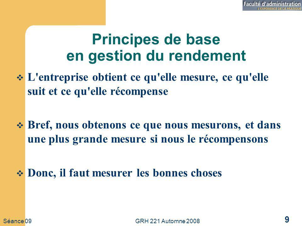 Principes de base en gestion du rendement