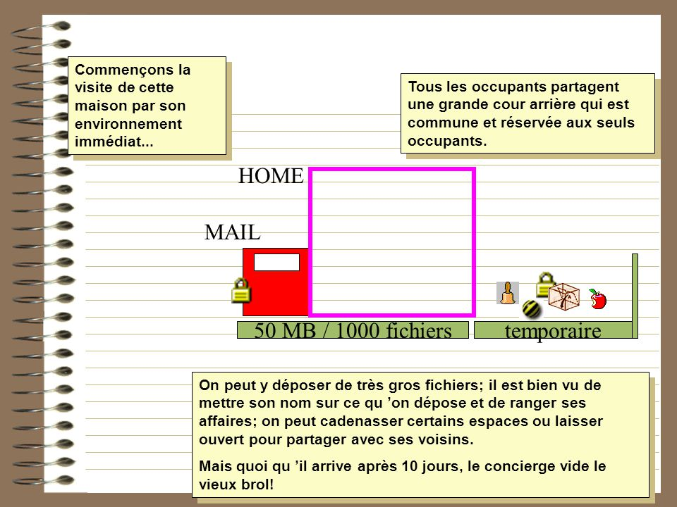 HOME MAIL 50 MB / 1000 fichiers temporaire