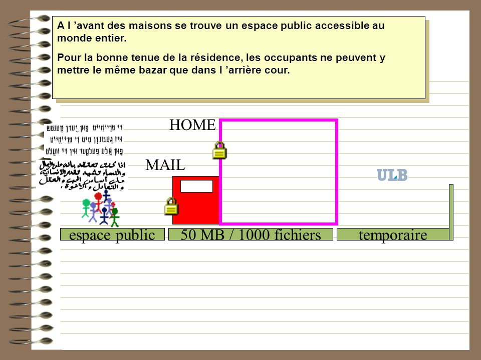 HOME MAIL espace public 50 MB / 1000 fichiers temporaire