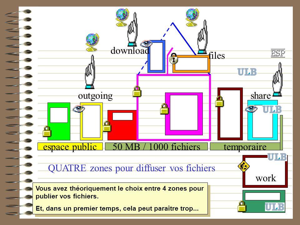 QUATRE zones pour diffuser vos fichiers work