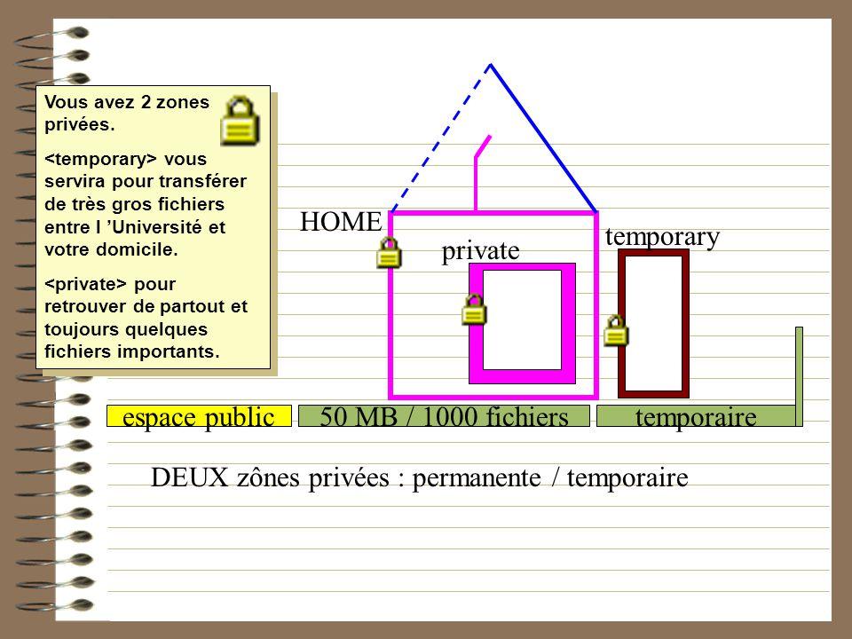 DEUX zônes privées : permanente / temporaire
