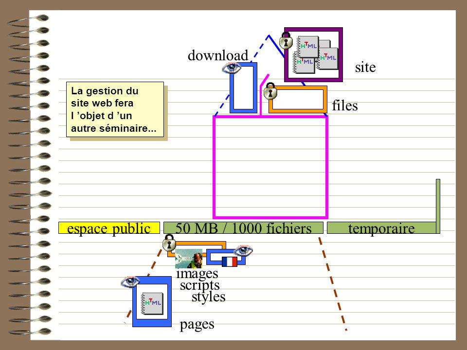 download site files espace public 50 MB / 1000 fichiers temporaire
