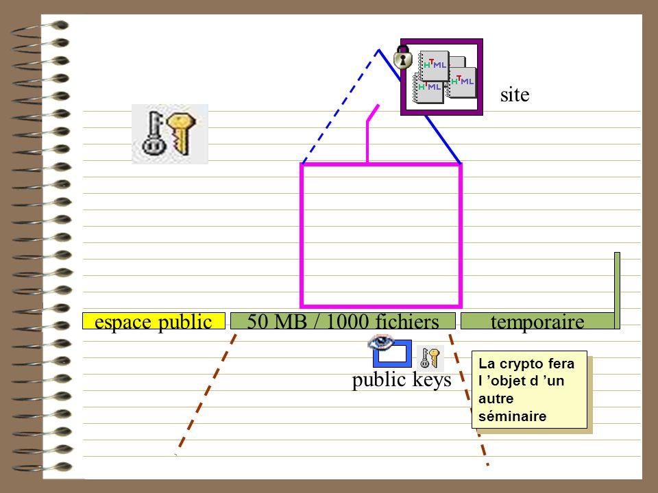 site espace public 50 MB / 1000 fichiers temporaire public keys