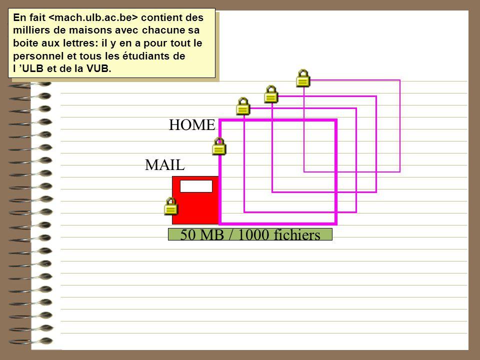 En fait <mach.ulb.ac.be> contient des milliers de maisons avec chacune sa boite aux lettres: il y en a pour tout le personnel et tous les étudiants de l 'ULB et de la VUB.