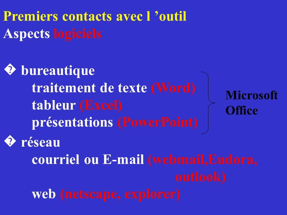 Premiers contacts avec l 'outil Aspects logiciels