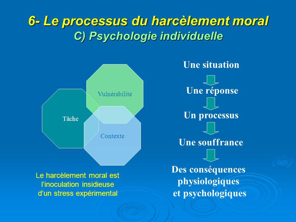 6- Le processus du harcèlement moral C) Psychologie individuelle