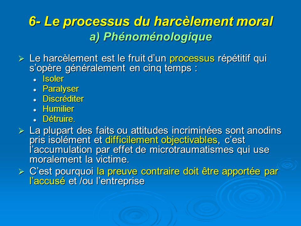 6- Le processus du harcèlement moral a) Phénoménologique