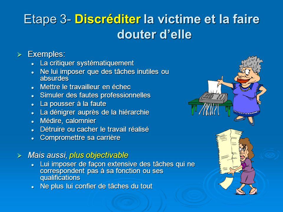 Etape 3- Discréditer la victime et la faire douter d'elle