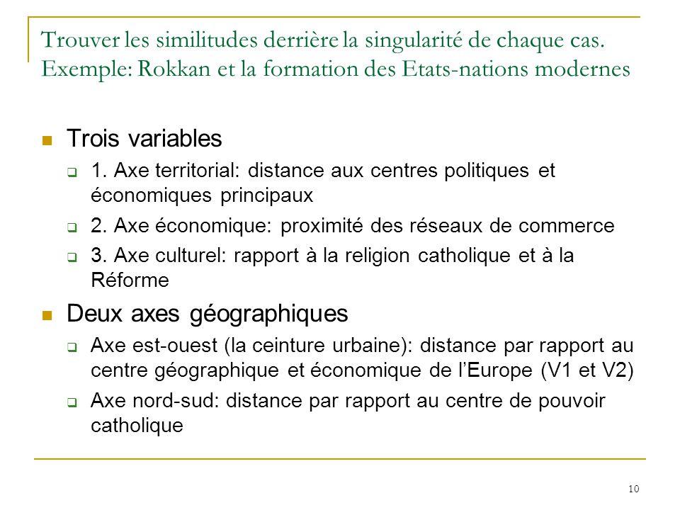 Deux axes géographiques