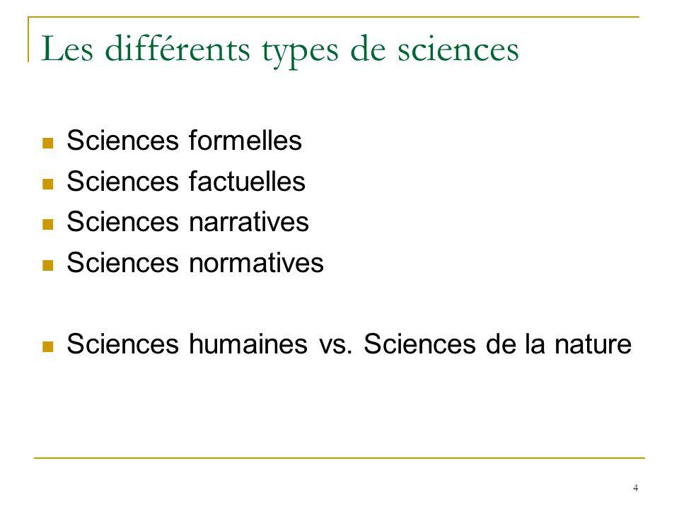 Les différents types de sciences