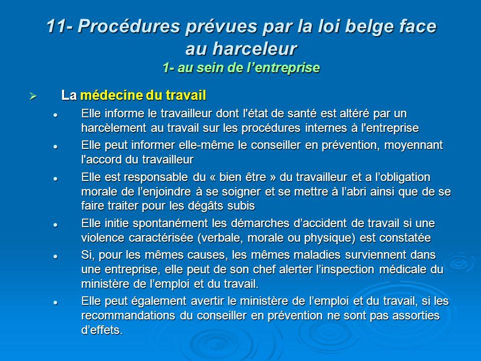11- Procédures prévues par la loi belge face au harceleur 1- au sein de l'entreprise