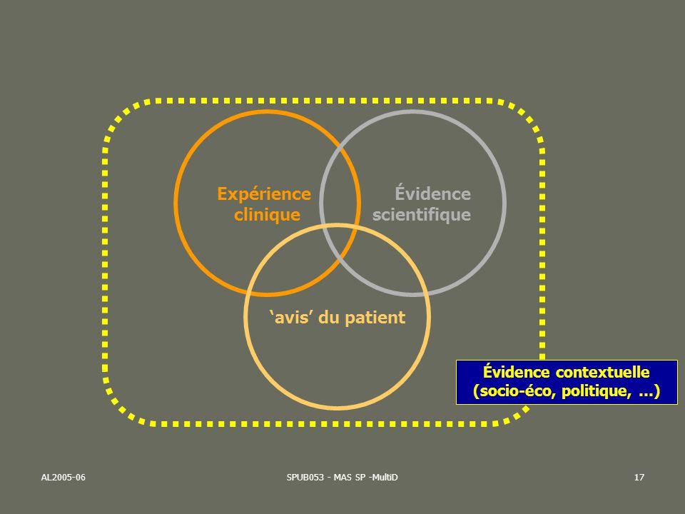 Évidence contextuelle (socio-éco, politique, …)