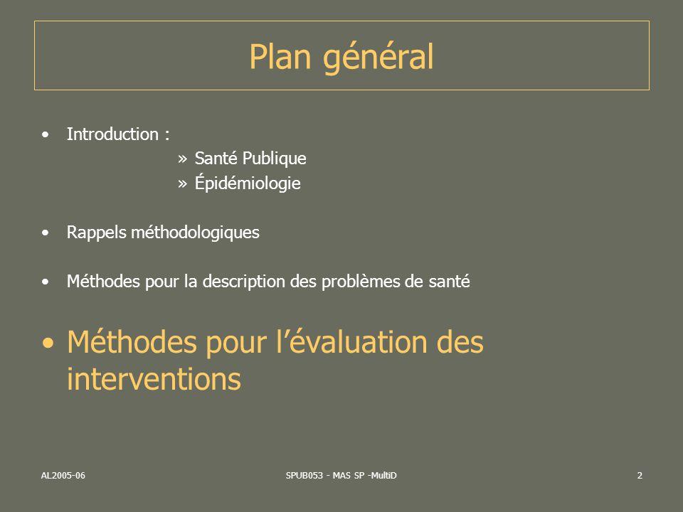 Plan général Méthodes pour l'évaluation des interventions