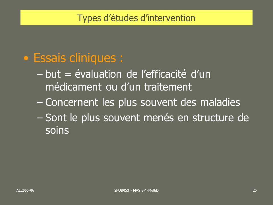 Types d'études d'intervention