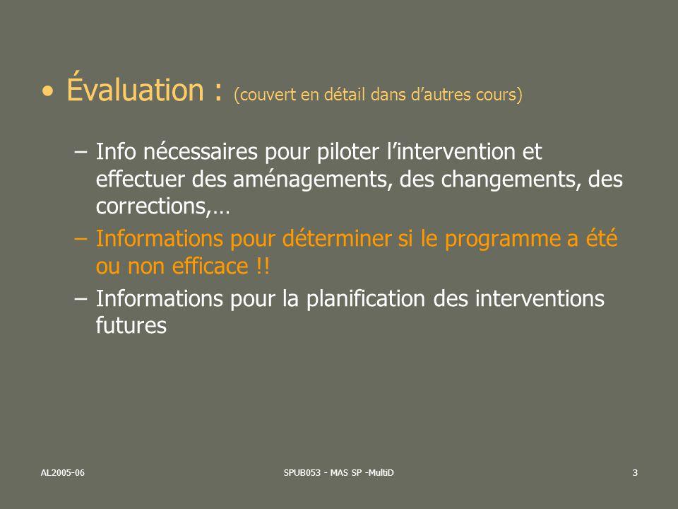Évaluation : (couvert en détail dans d'autres cours)