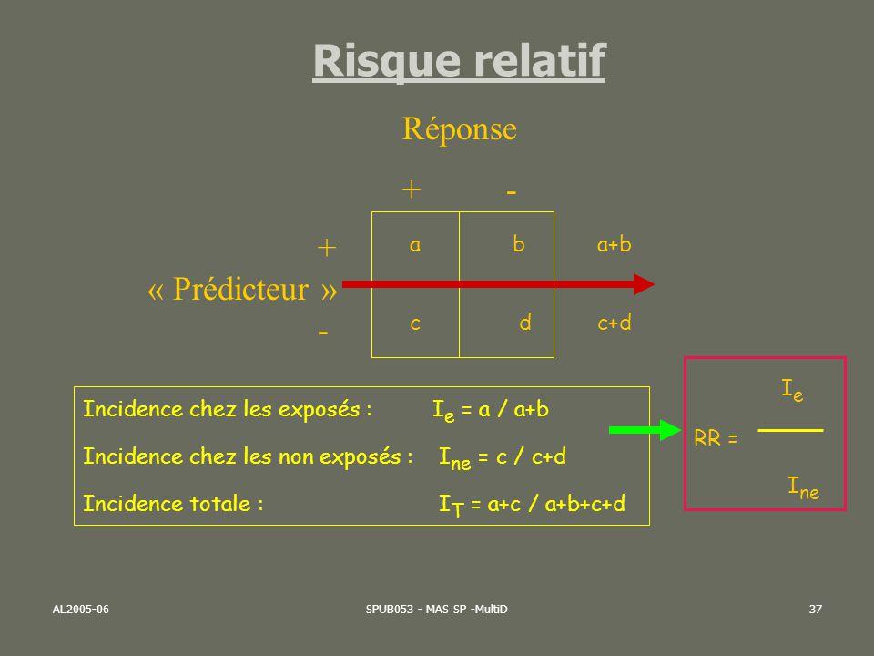 Risque relatif Réponse + - + « Prédicteur » - a b a+b c d c+d Ie RR =