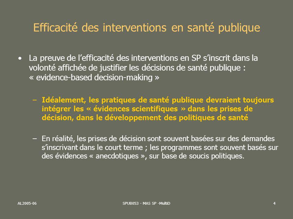 Efficacité des interventions en santé publique