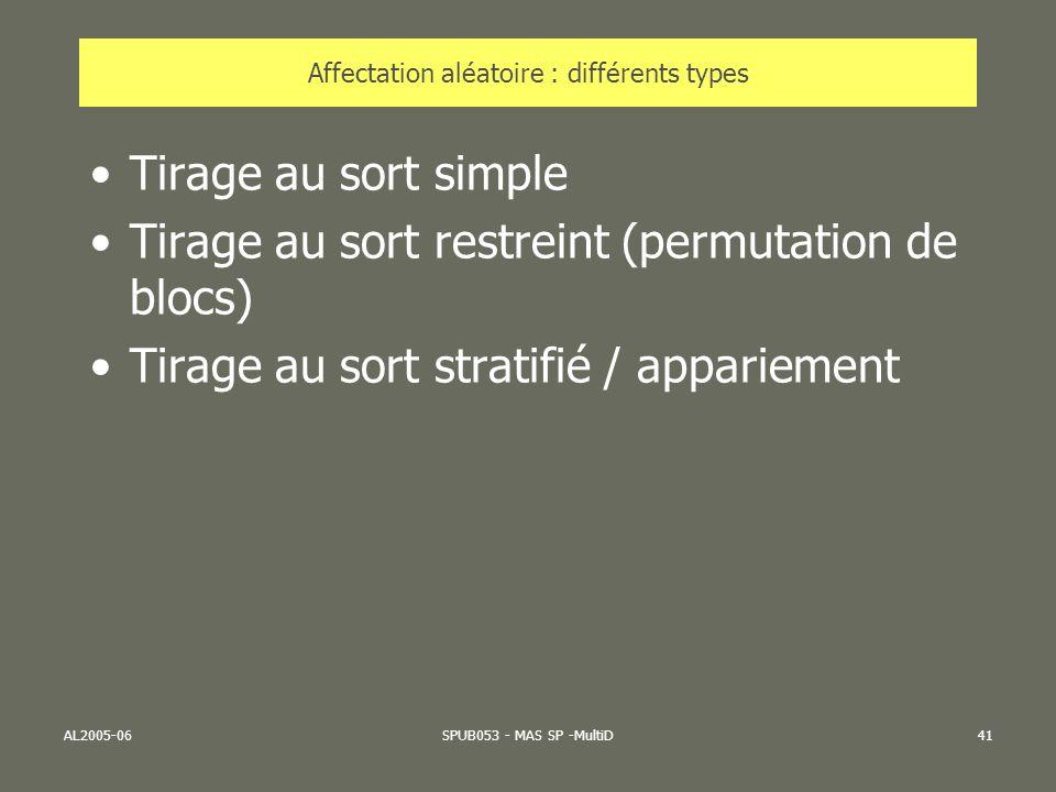 Affectation aléatoire : différents types