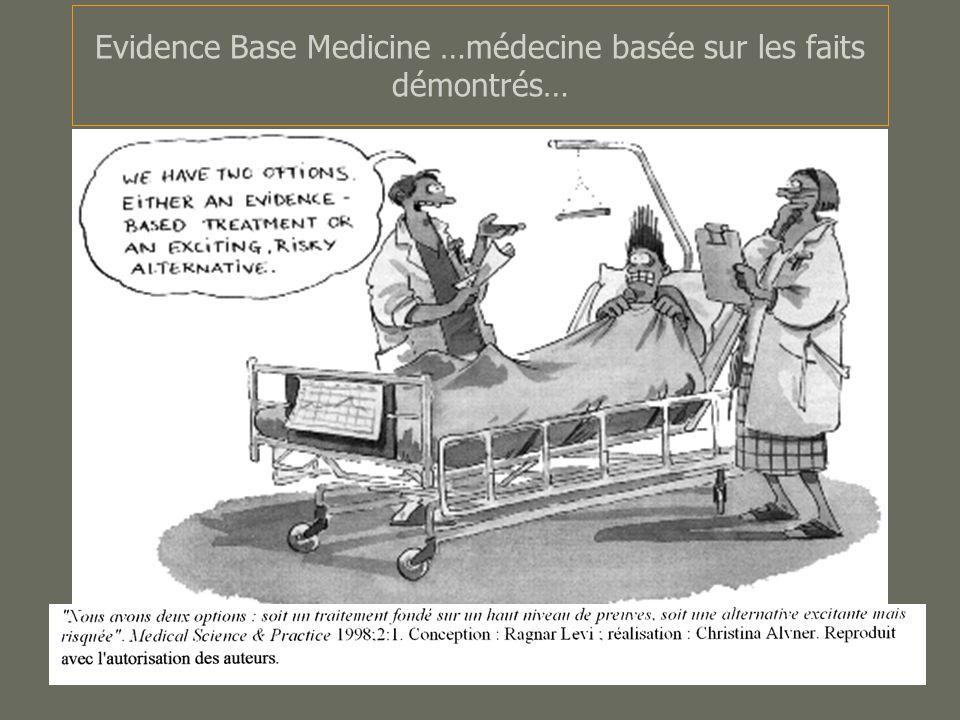 Evidence Base Medicine …médecine basée sur les faits démontrés…