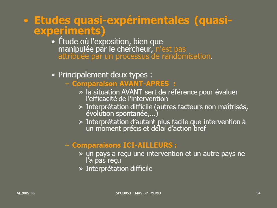 Etudes quasi-expérimentales (quasi-experiments)