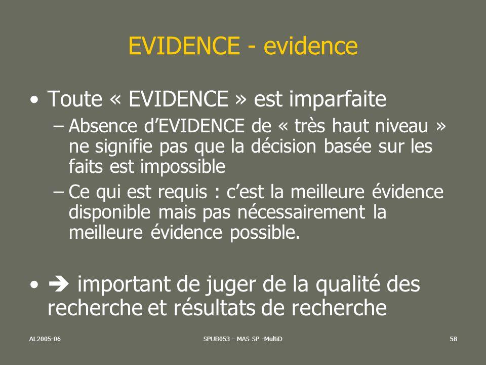 EVIDENCE - evidence Toute « EVIDENCE » est imparfaite