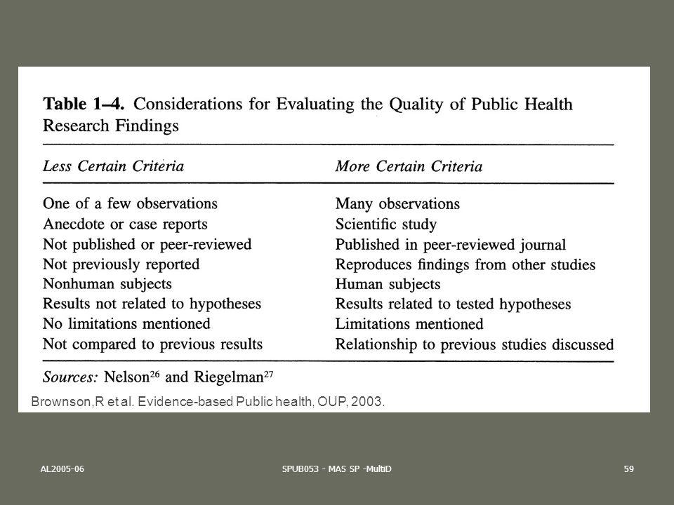 Brownson,R et al. Evidence-based Public health, OUP, 2003.