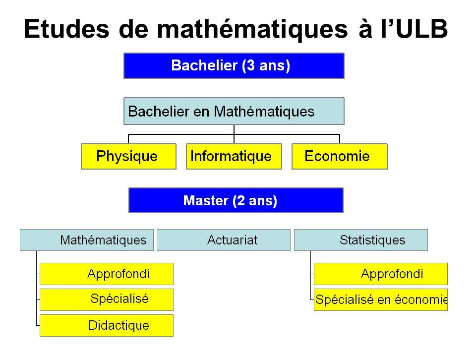 Etudes de mathématiques à l'ULB
