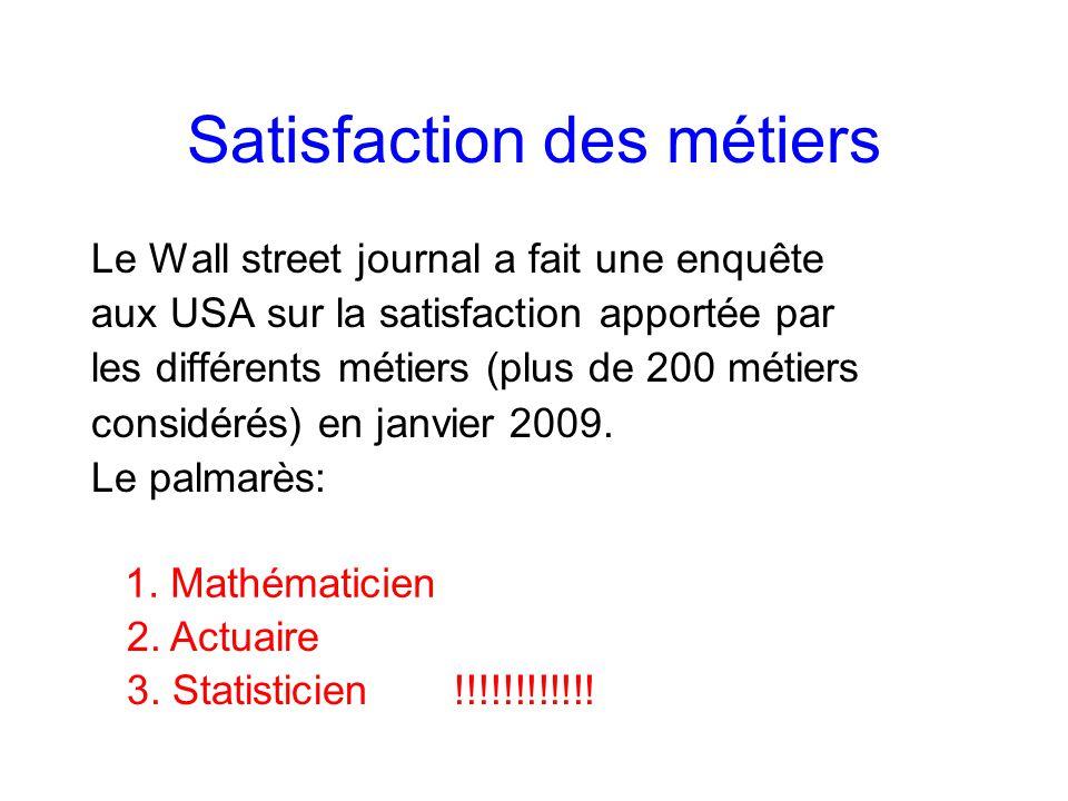 Satisfaction des métiers