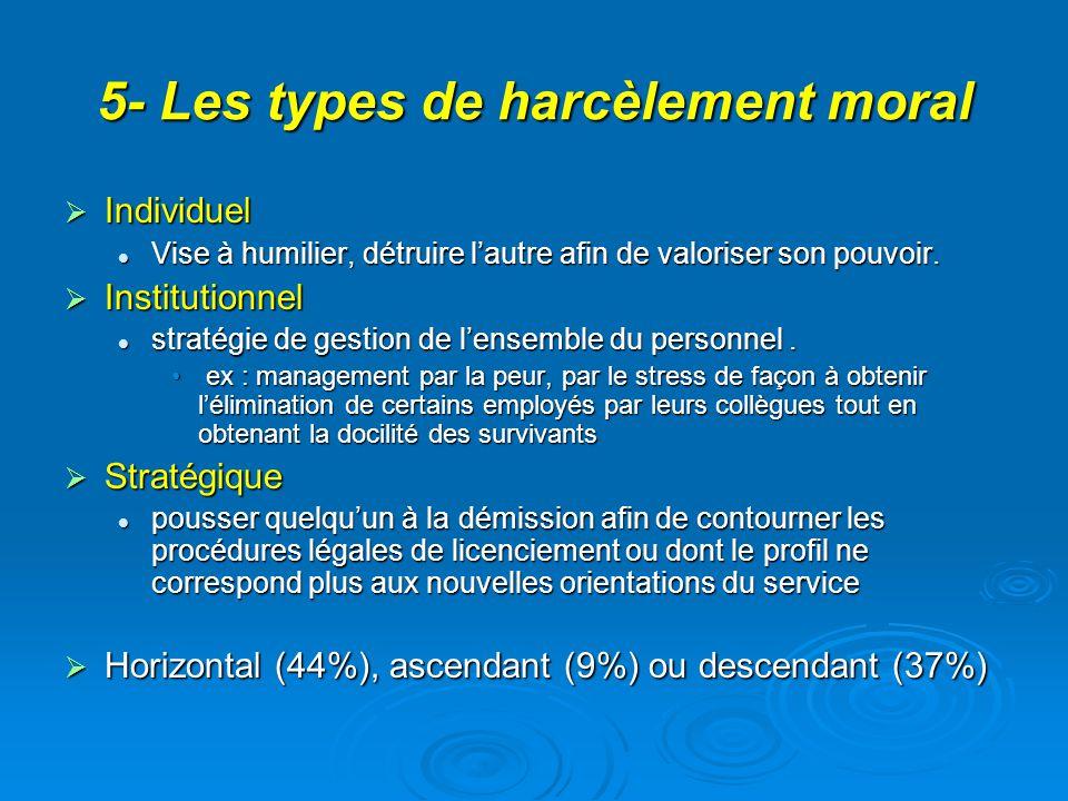 5- Les types de harcèlement moral