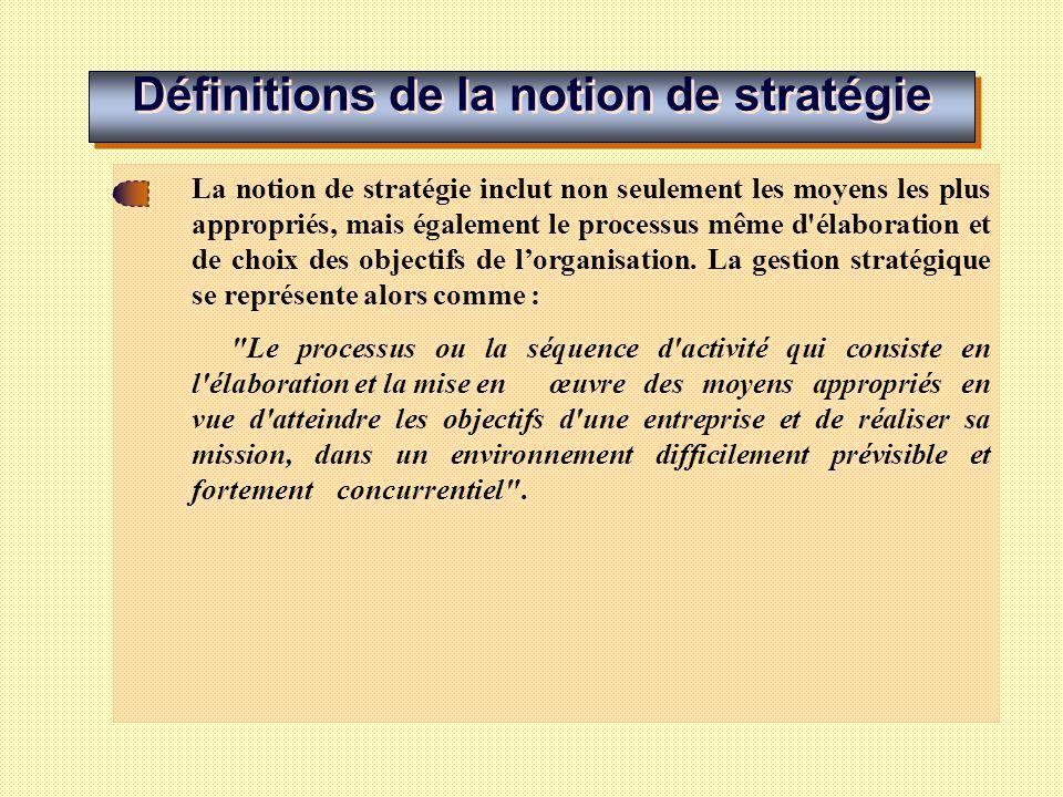 Définitions de la notion de stratégie