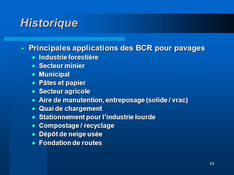 Historique Principales applications des BCR pour pavages