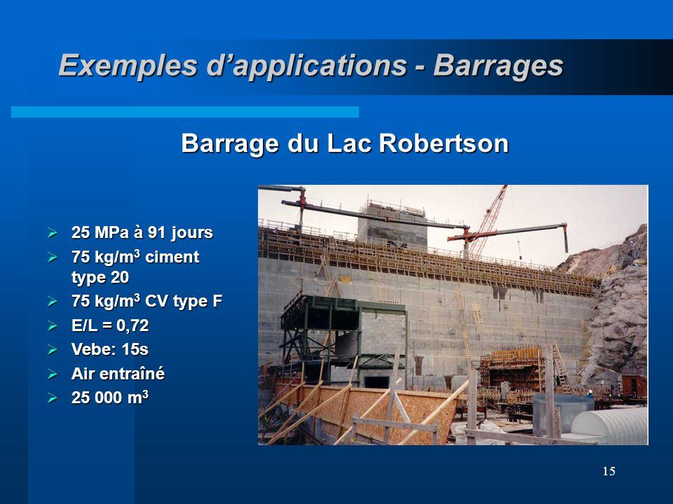 Exemples d'applications - Barrages