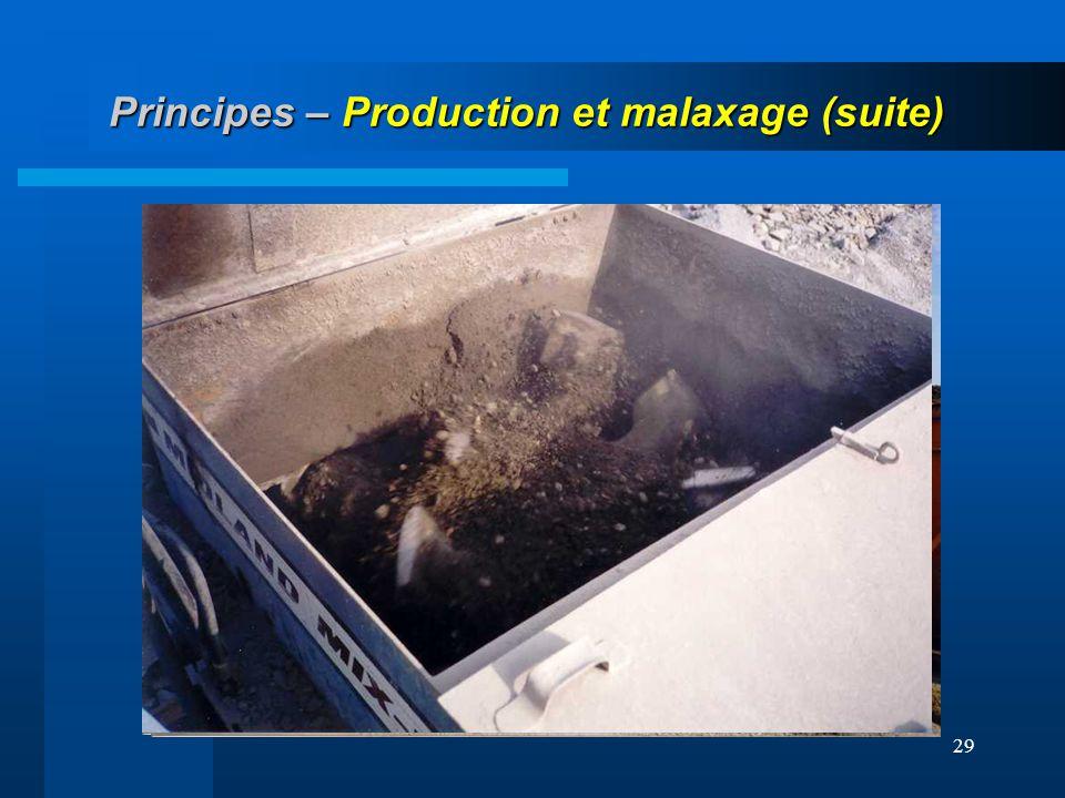 Principes – Production et malaxage (suite)
