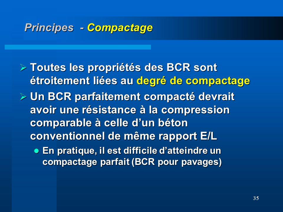 Principes - Compactage