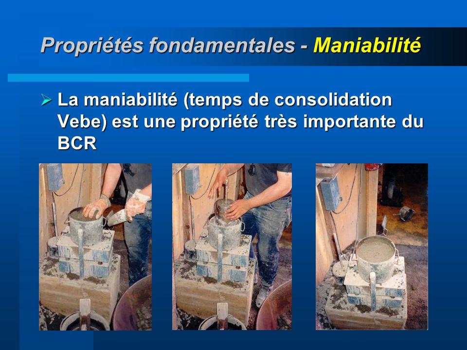 Propriétés fondamentales - Maniabilité
