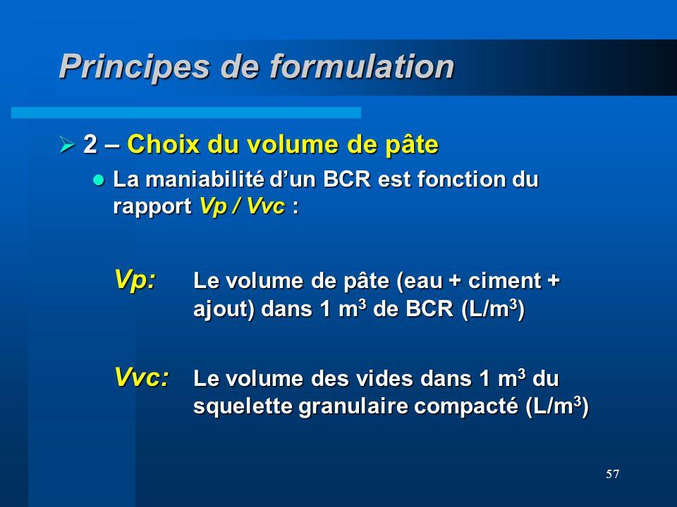 Principes de formulation