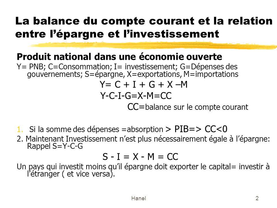 La balance du compte courant et la relation entre l'épargne et l'investissement