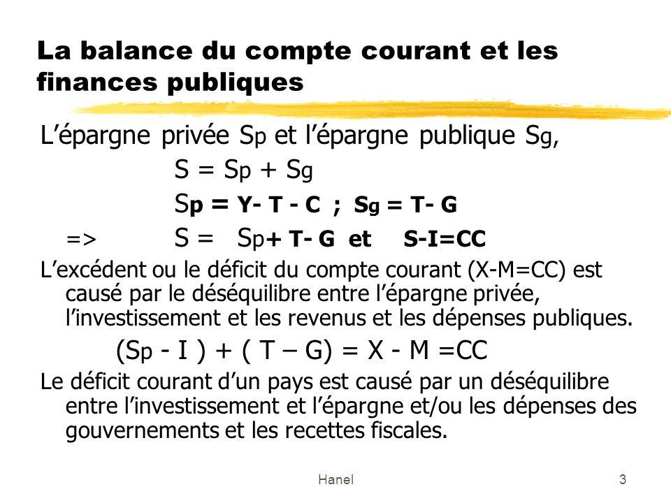 La balance du compte courant et les finances publiques